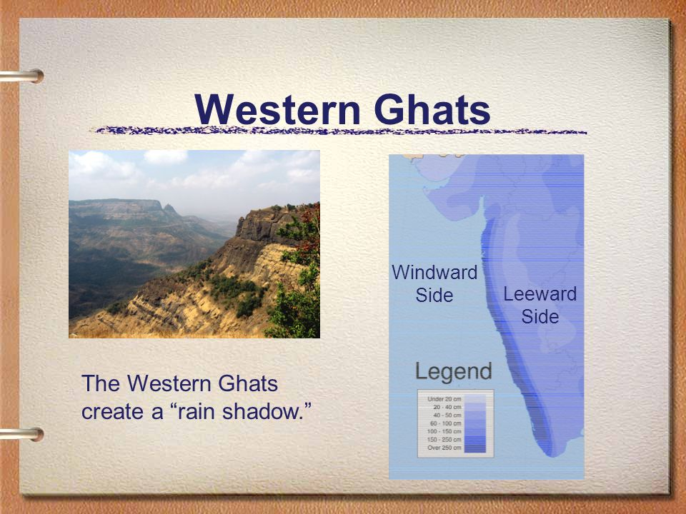 Western Ghats The Western Ghats create a rain shadow. Windward Side