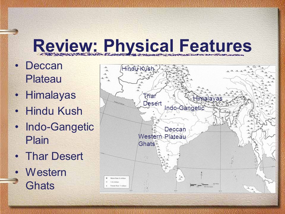 Review: Physical Features