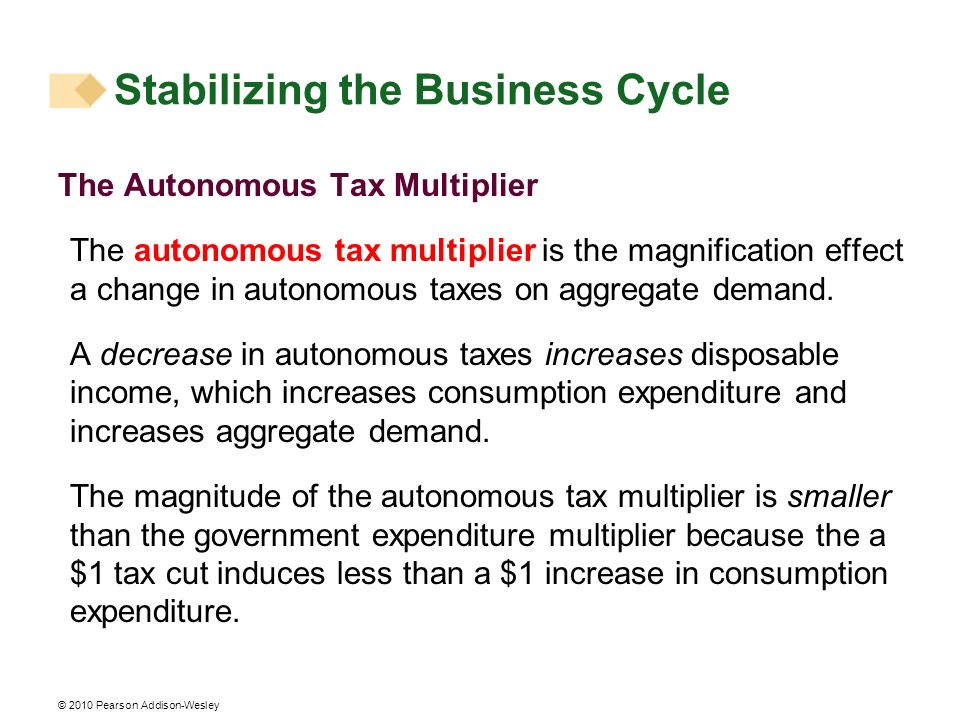 Stabilizing the Business Cycle