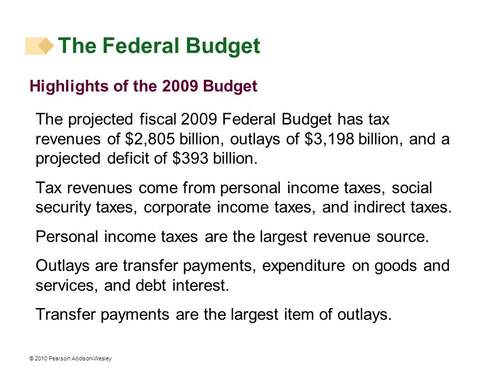 The Federal Budget Highlights of the 2009 Budget