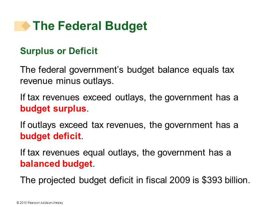 The Federal Budget Surplus or Deficit