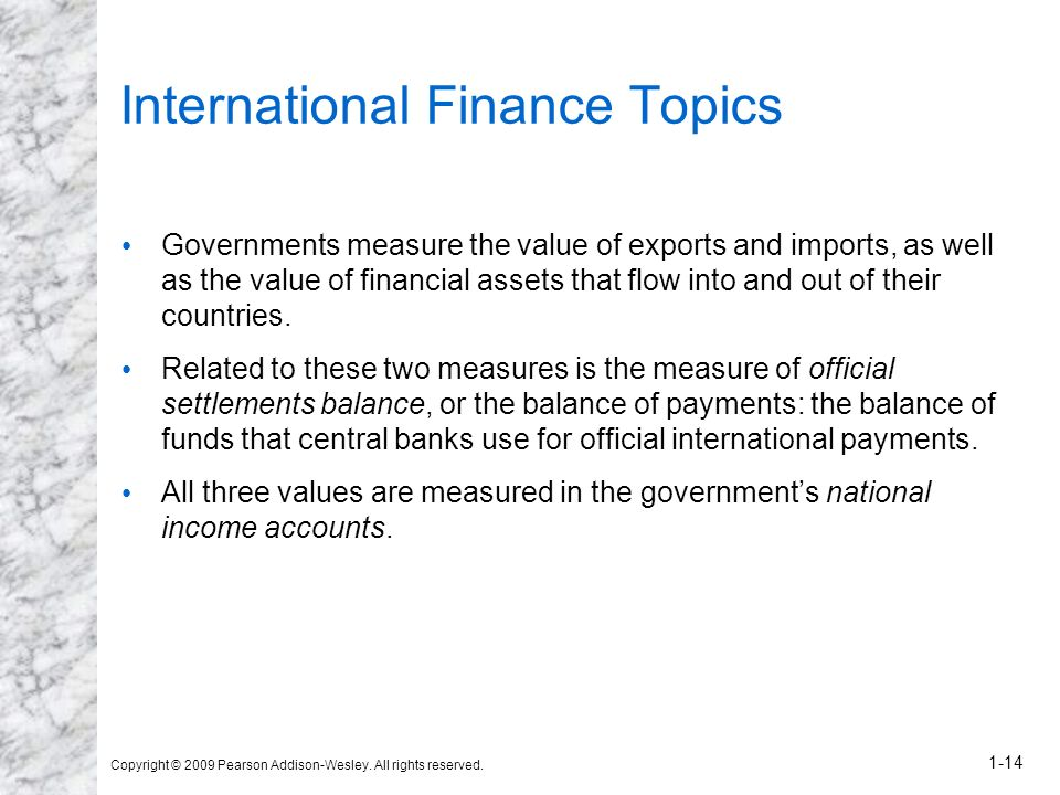 International Finance Topics
