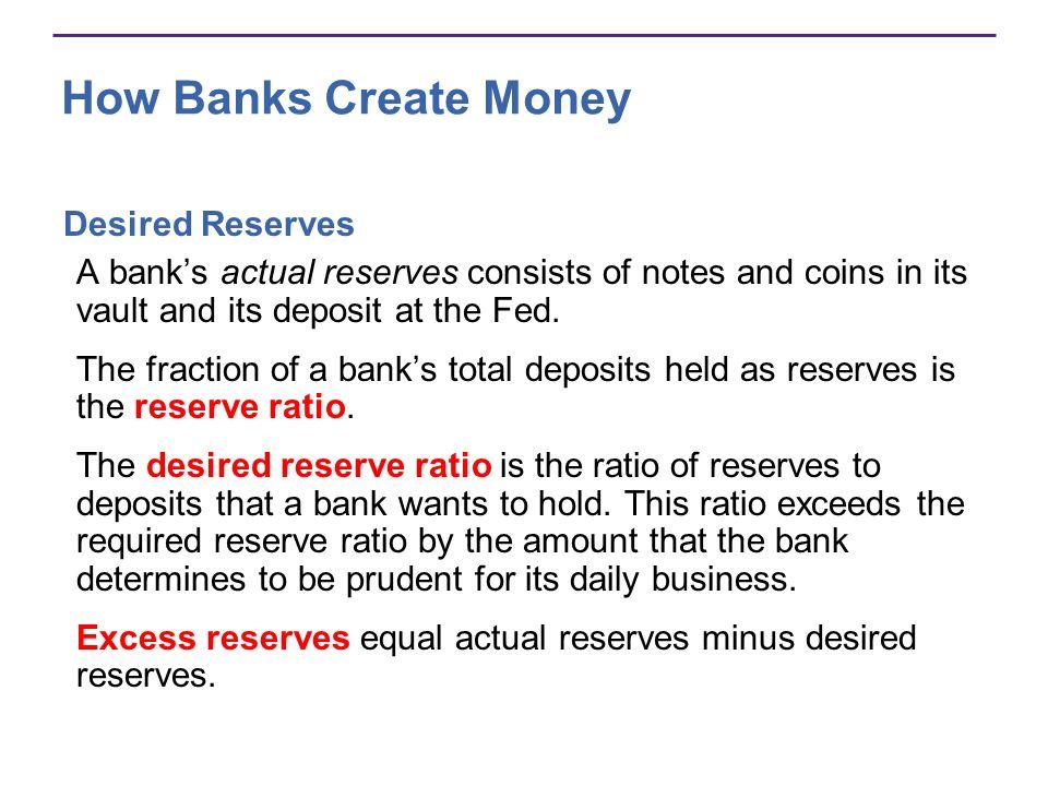 How Banks Create Money Desired Reserves