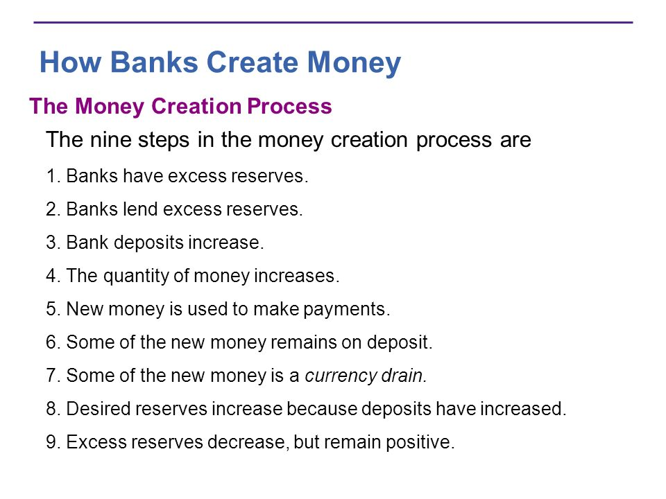 How Banks Create Money The Money Creation Process