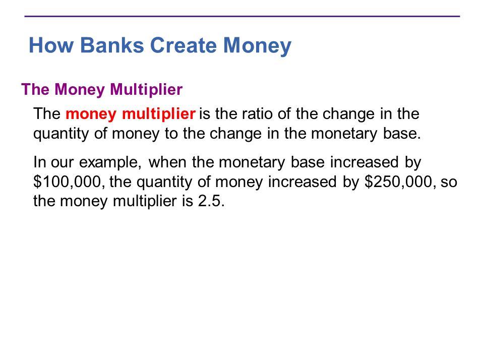 How Banks Create Money The Money Multiplier