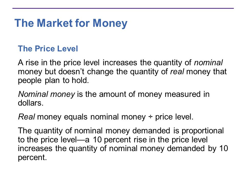 The Market for Money The Price Level