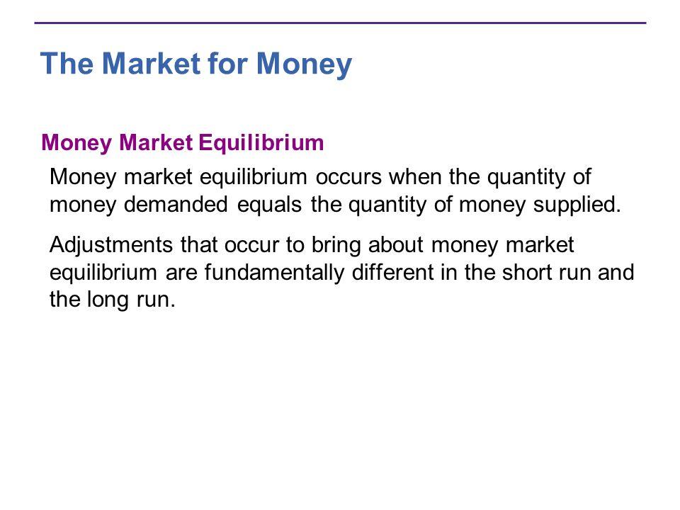 The Market for Money Money Market Equilibrium