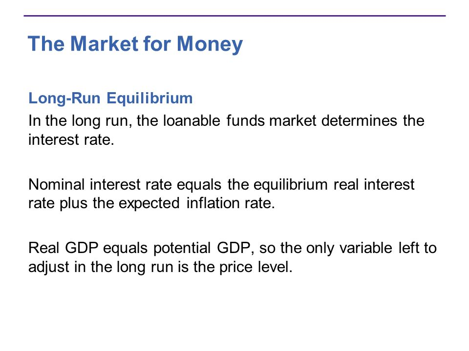 The Market for Money Long-Run Equilibrium