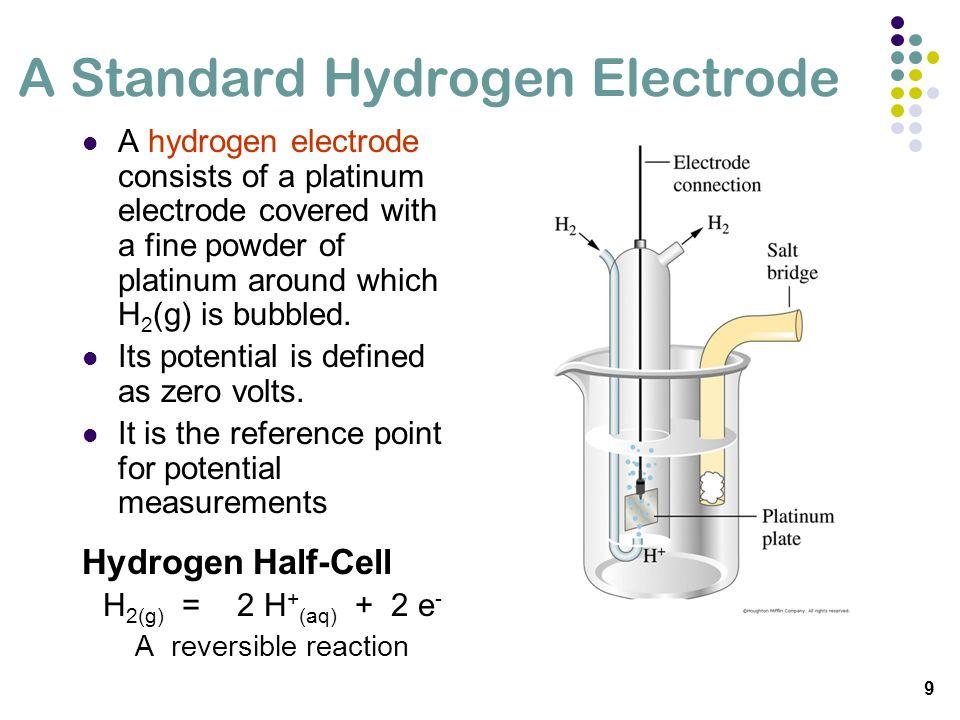 normal hydrogen electrode