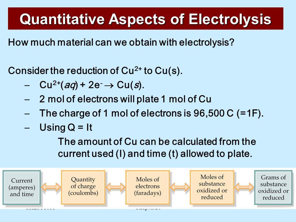 read Nonlinear Fiber Optics,