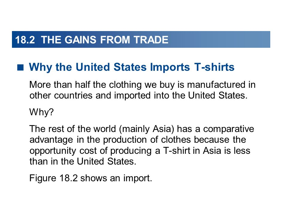 Why the United States Imports T-shirts