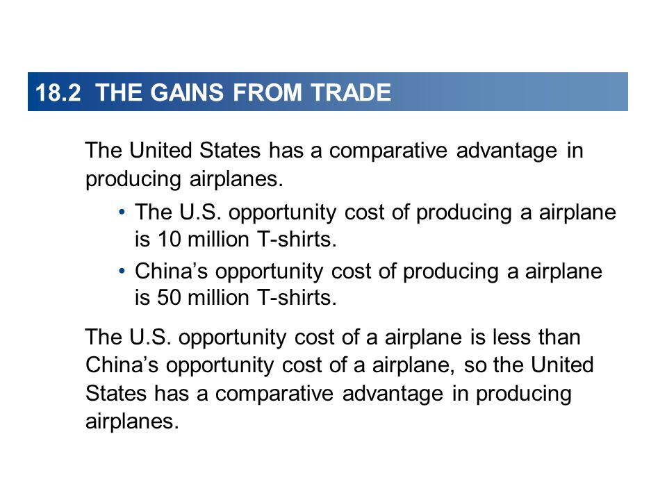 18.2 THE GAINS FROM TRADEThe United States has a comparative advantage in producing airplanes.