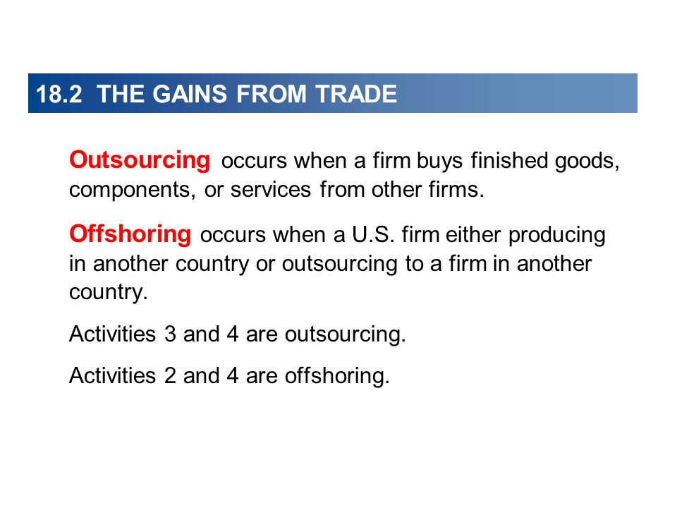 18.2 THE GAINS FROM TRADE Outsourcing occurs when a firm buys finished goods, components, or services from other firms.
