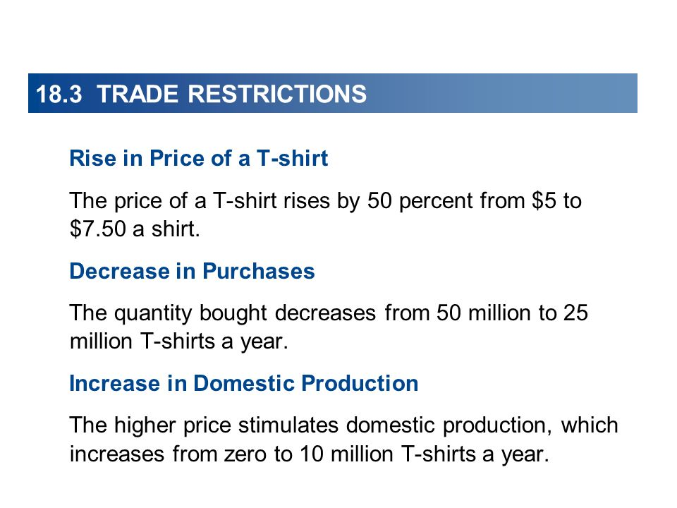 18.3 TRADE RESTRICTIONS Rise in Price of a T-shirt