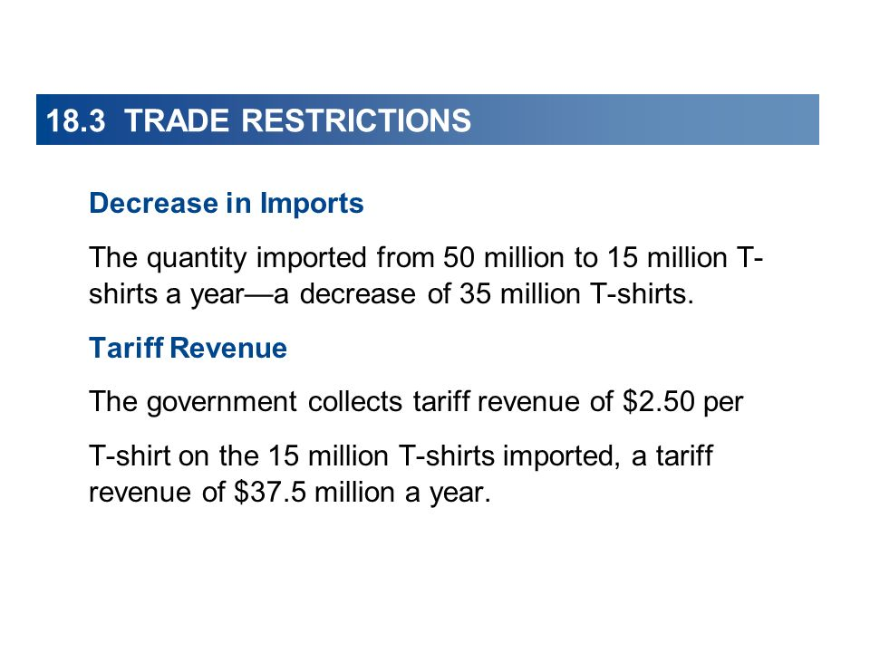 18.3 TRADE RESTRICTIONS Decrease in Imports