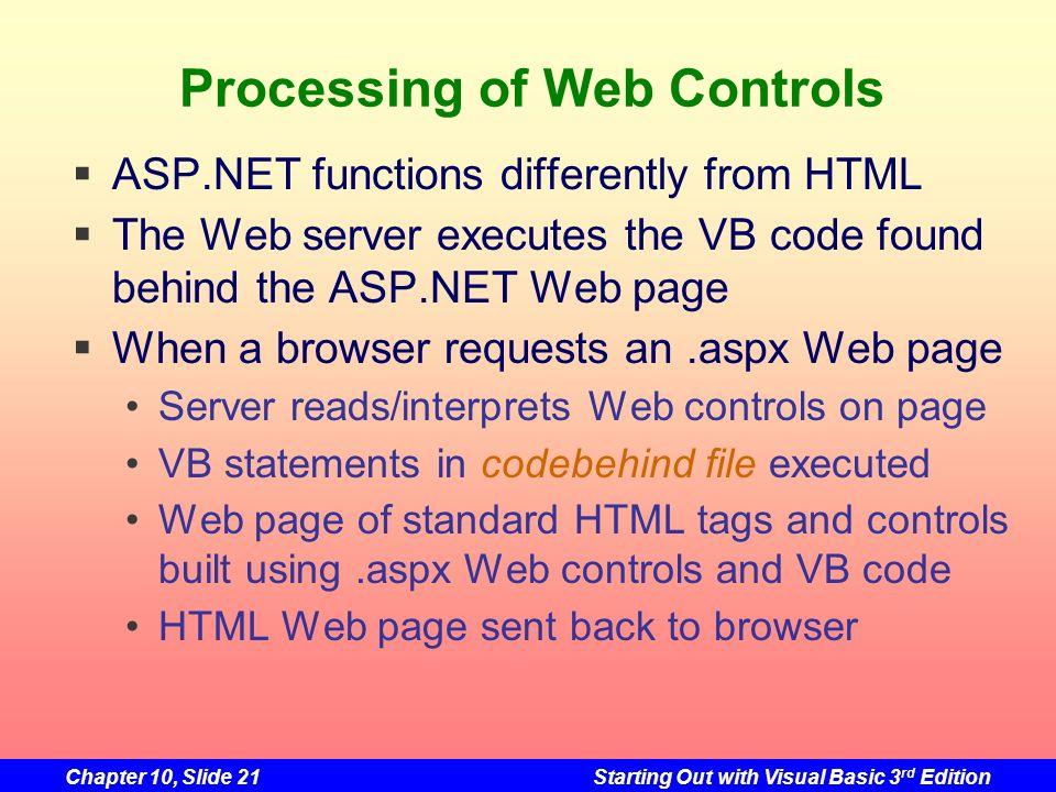 Processing of Web Controls