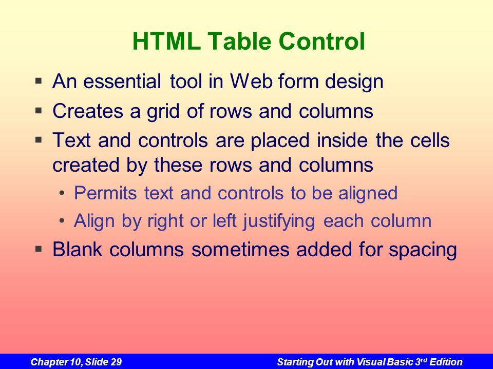 HTML Table Control An essential tool in Web form design