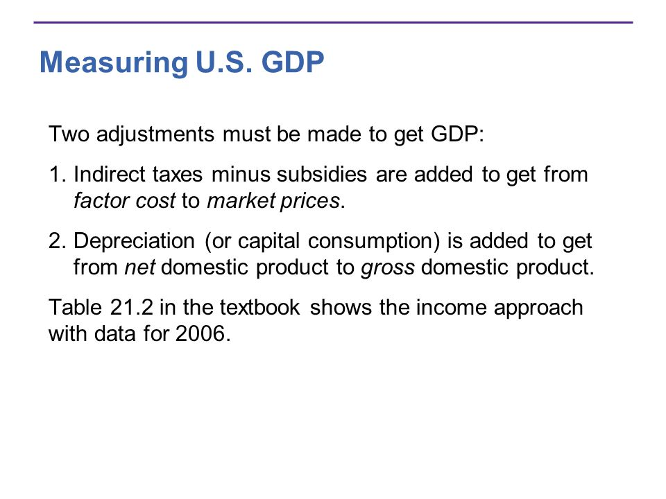 Measuring U.S. GDP Two adjustments must be made to get GDP: