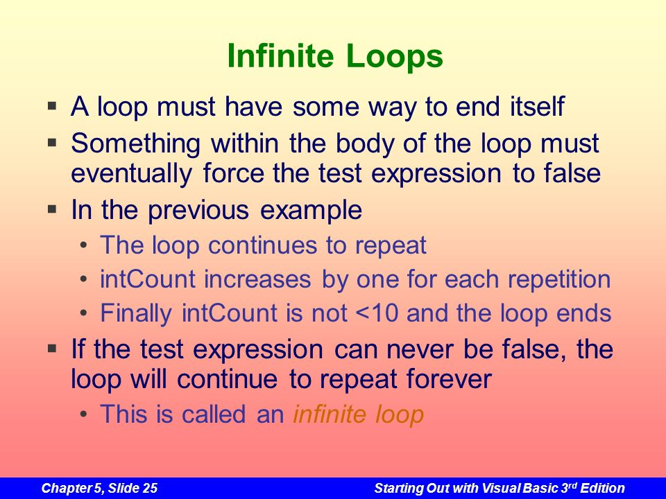 Infinite Loops A loop must have some way to end itself