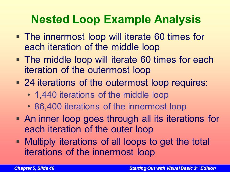 Nested Loop Example Analysis