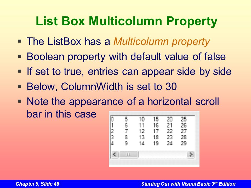 List Box Multicolumn Property