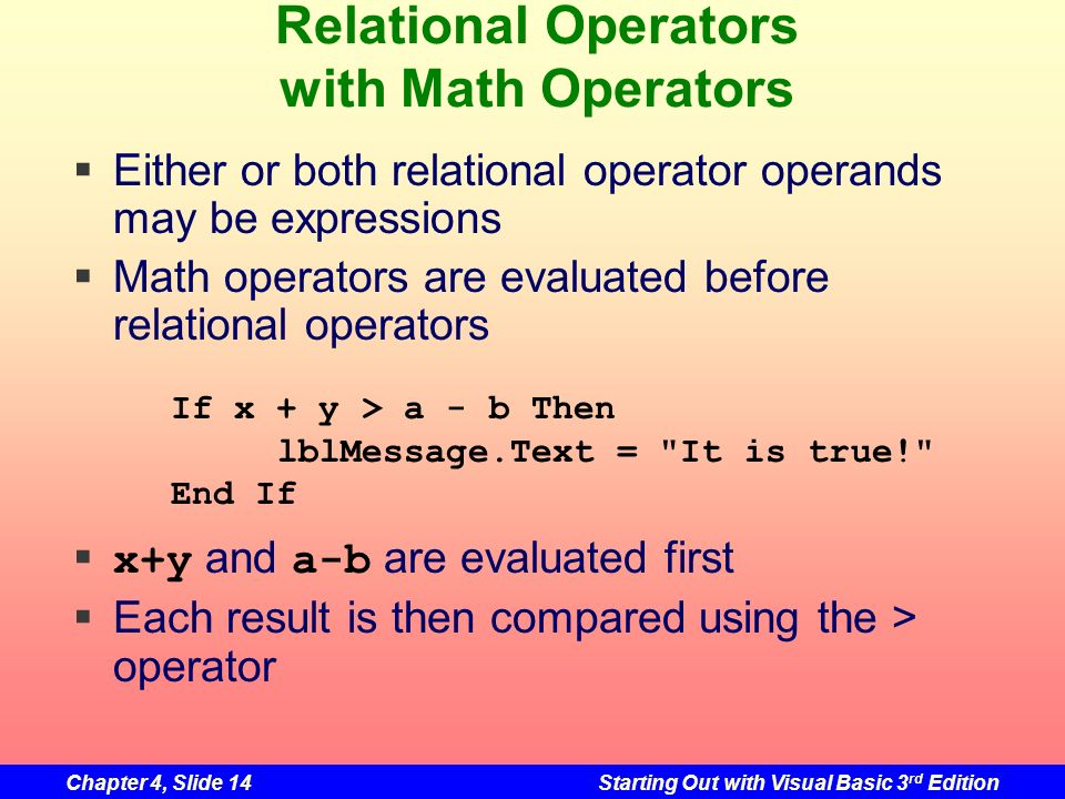 Relational Operators with Math Operators