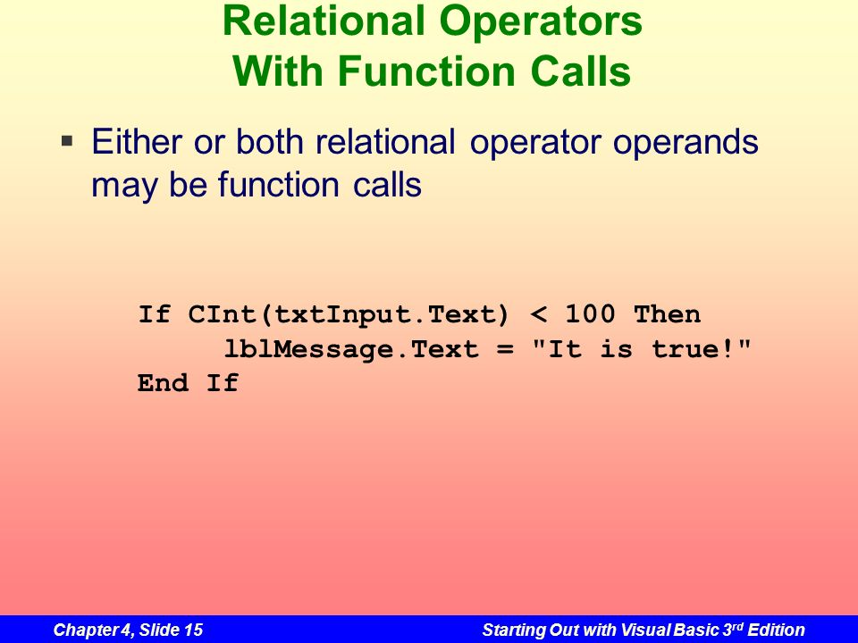 Relational Operators With Function Calls
