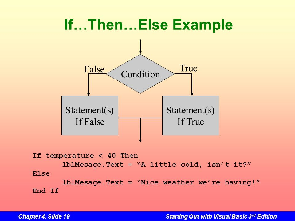 If…Then…Else Example Condition False True Statement(s) If False