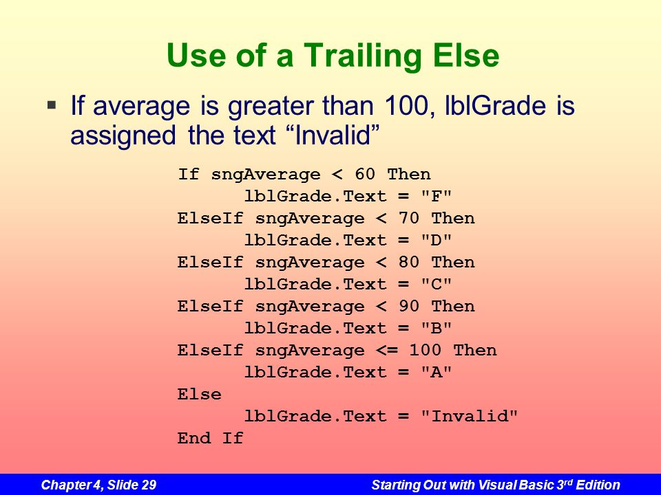 Use of a Trailing Else If average is greater than 100, lblGrade is assigned the text Invalid If sngAverage < 60 Then.
