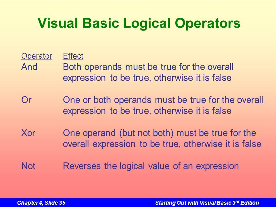 Visual Basic Logical Operators