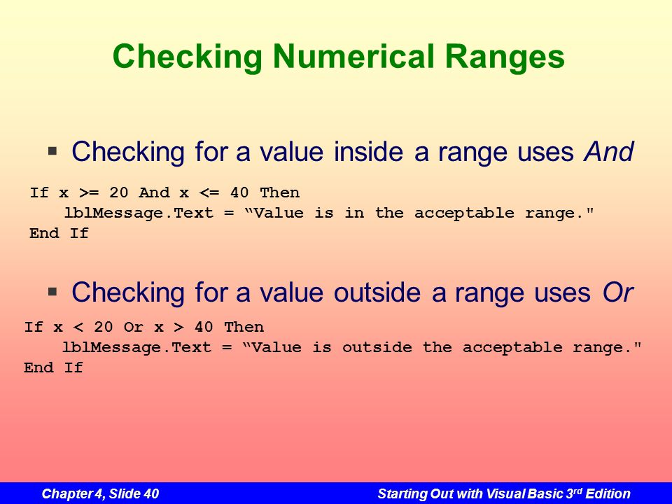 Checking Numerical Ranges