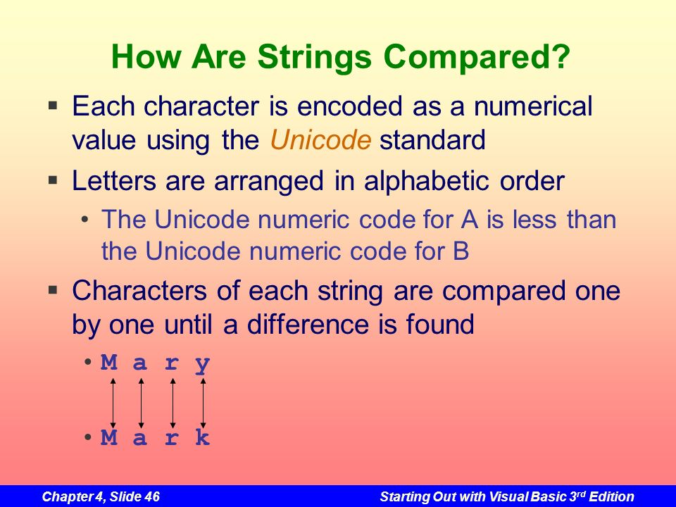 How Are Strings Compared
