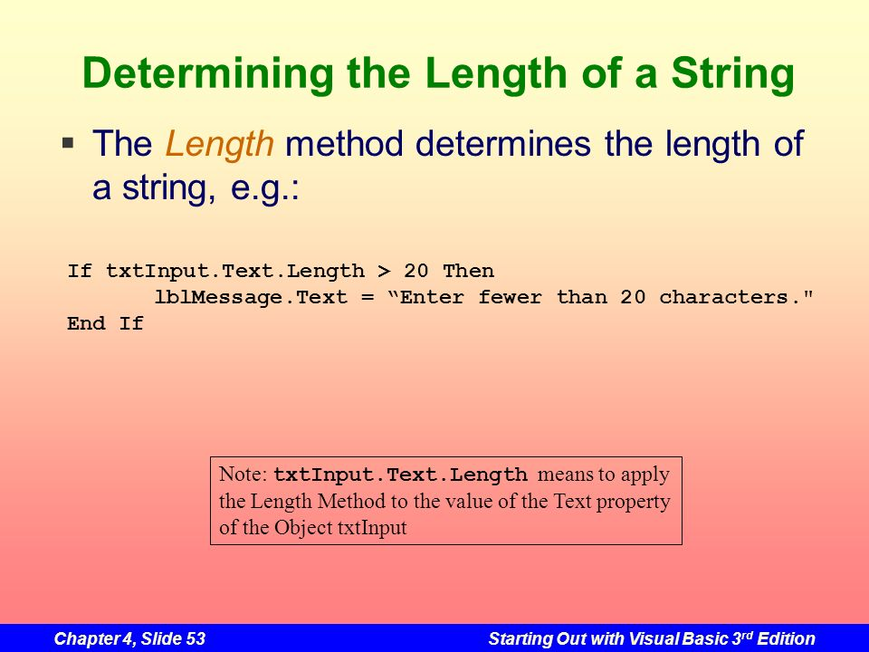 Determining the Length of a String