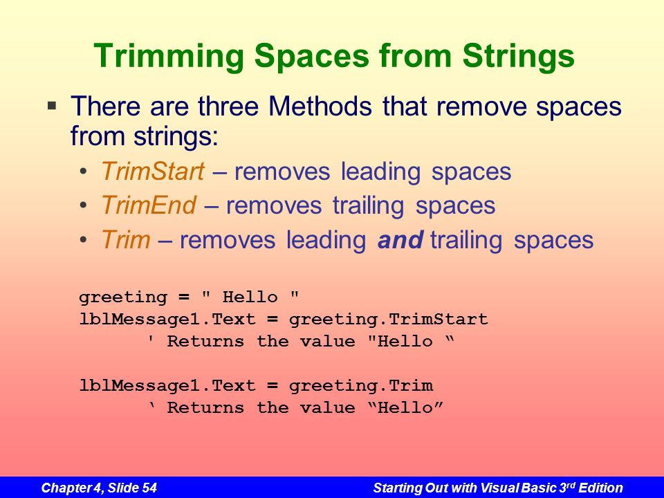 Trimming Spaces from Strings
