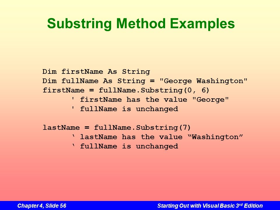 Substring Method Examples