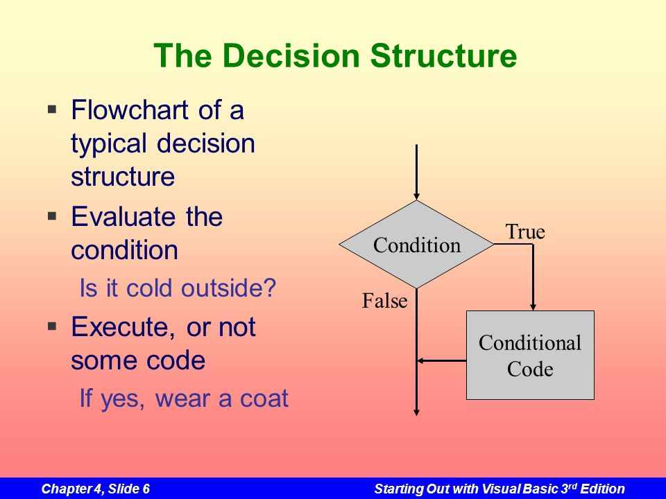 The Decision Structure