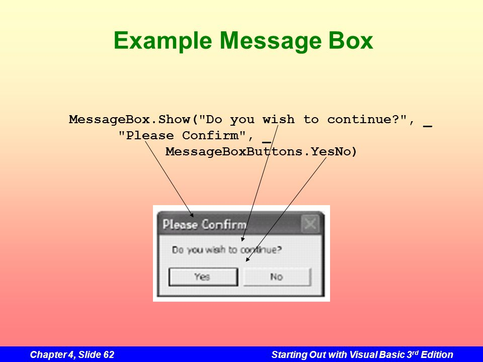 Example Message Box MessageBox.Show( Do you wish to continue , _