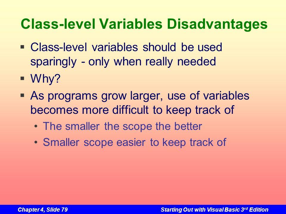 Class-level Variables Disadvantages