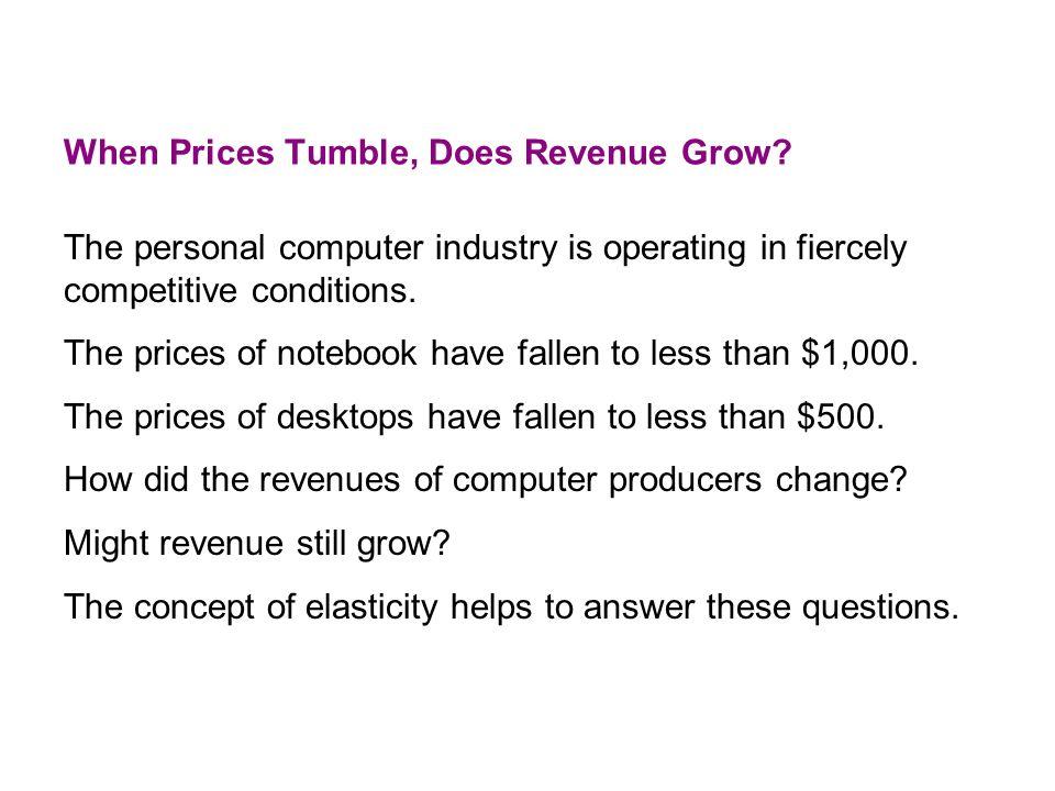 When Prices Tumble, Does Revenue Grow