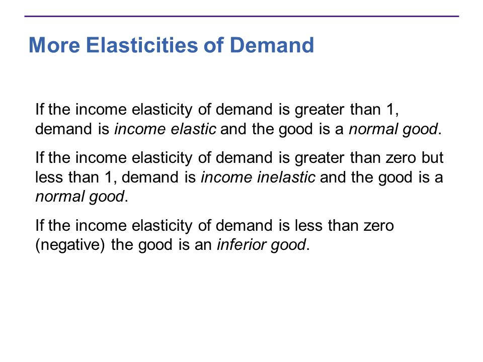 More Elasticities of Demand