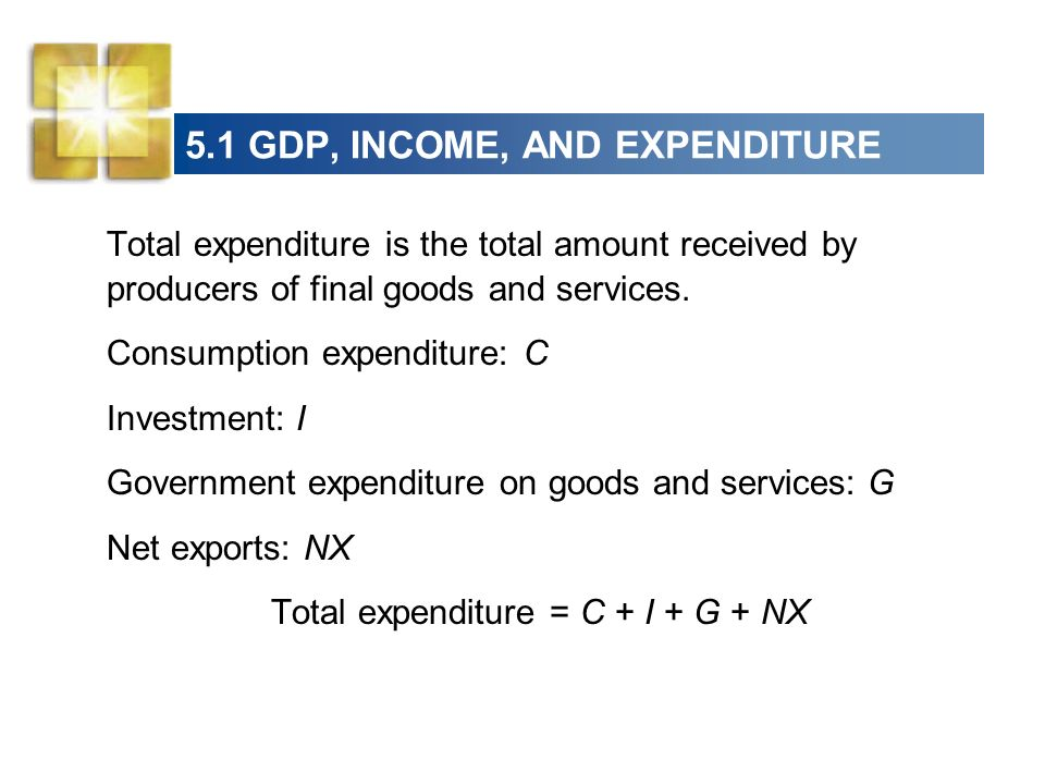 5.1 GDP, INCOME, AND EXPENDITURE