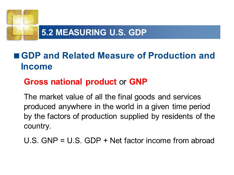 GDP and Related Measure of Production and Income
