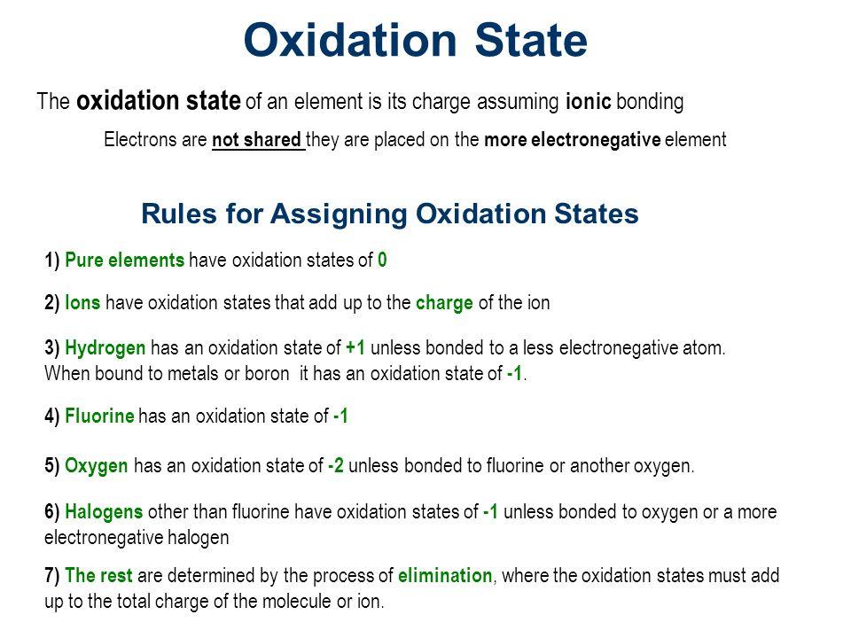 Assigning oxidation number persuasive speech on homeschooling.