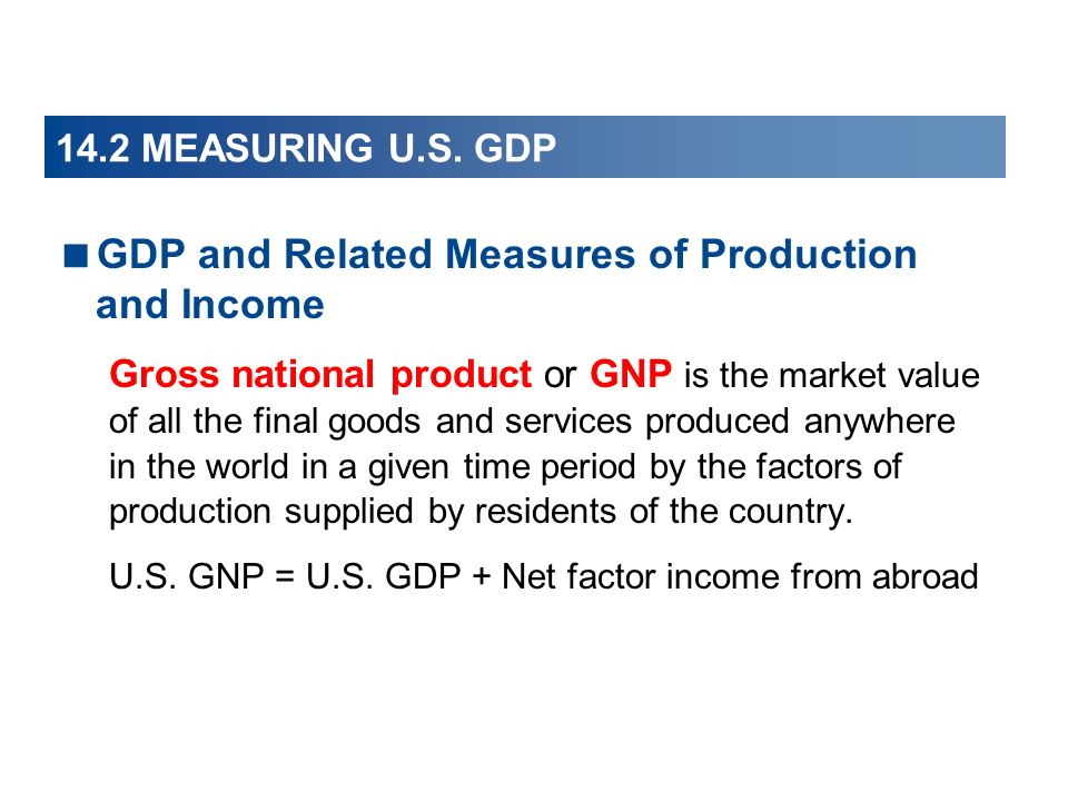 GDP and Related Measures of Production and Income