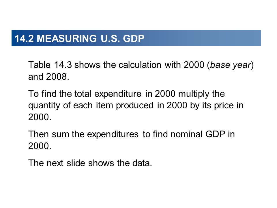 14.2 MEASURING U.S. GDP Table 14.3 shows the calculation with 2000 (base year) and 2008.