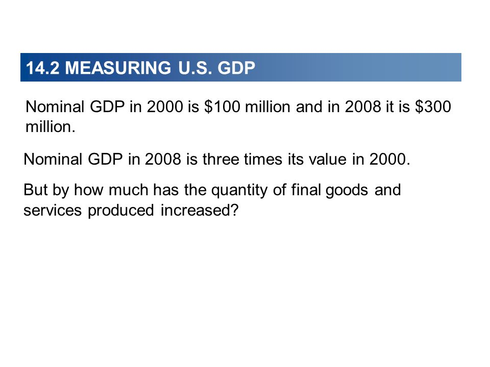 14.2 MEASURING U.S. GDP Nominal GDP in 2000 is $100 million and in 2008 it is $300 million. Nominal GDP in 2008 is three times its value in 2000.