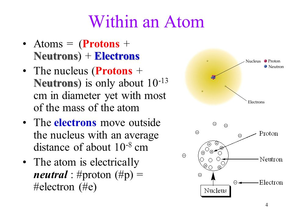 how to find protons neutrons and electrons in an atom
