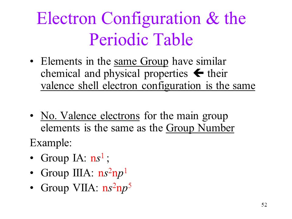 Periodic table of elements with electron configuration for Periodic table no 52