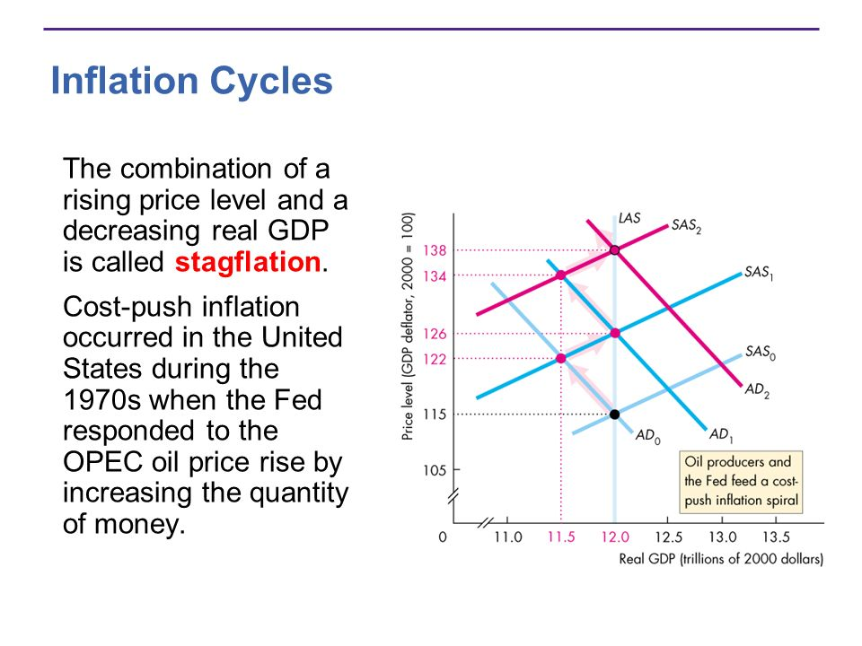 Inflation Cycles The combination of a rising price level and a decreasing real GDP is called stagflation.