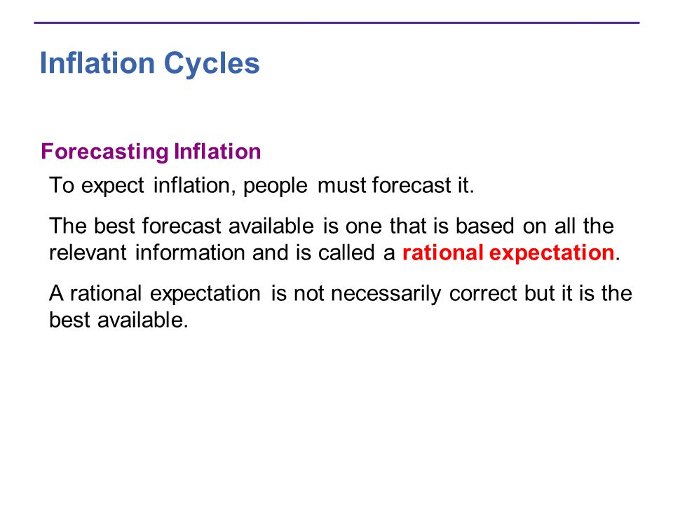 Inflation Cycles Forecasting Inflation
